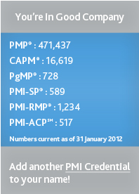 pmi-goc credential graphic
